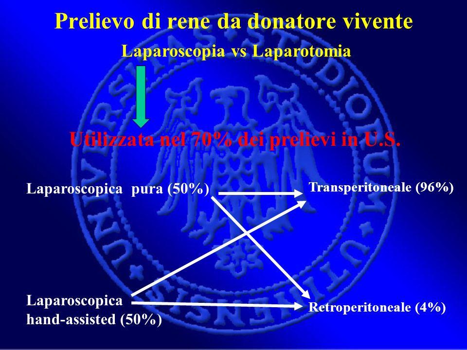 Laparoscopia vs Laparotomia Sopravvivenza paziente e graft a medio e lungo termine Derweesh IH.