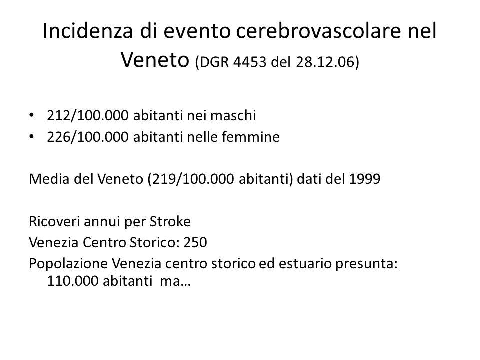 Incidenza di evento cerebrovascolare nel Veneto (DGR 4453 del 28.12.06) 212/100.000 abitanti nei maschi 226/100.000 abitanti nelle femmine Media del V