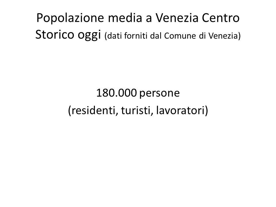 Popolazione media a Venezia Centro Storico oggi (dati forniti dal Comune di Venezia) 180.000 persone (residenti, turisti, lavoratori)