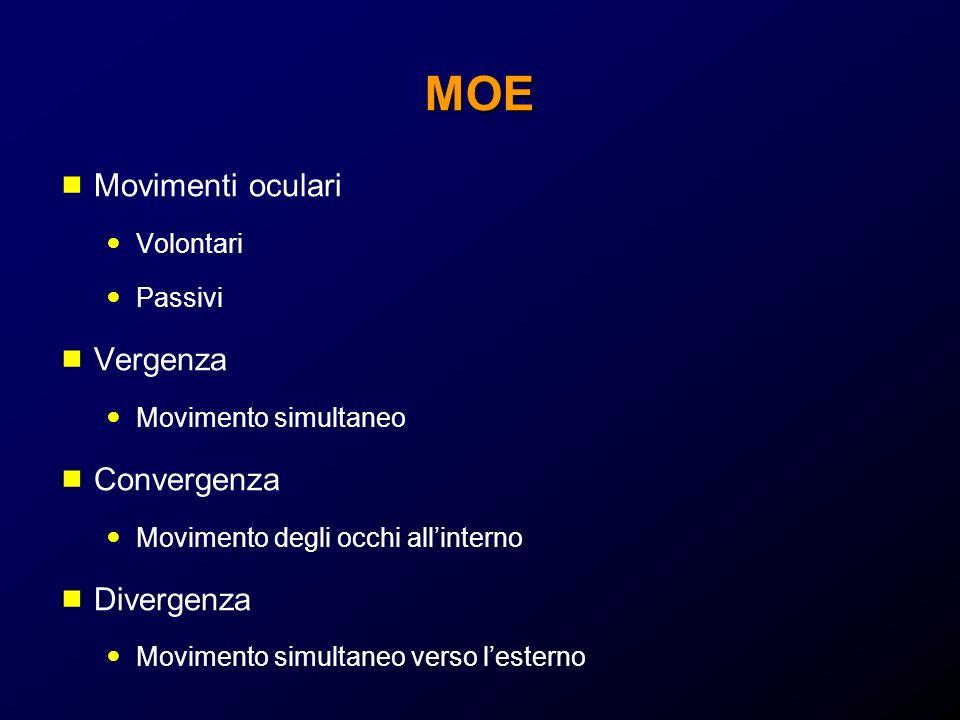 MOE Volontari Passivi Vergenza Movimento simultaneo Convergenza Movimento degli occhi allinterno Divergenza Movimento simultaneo verso lesterno