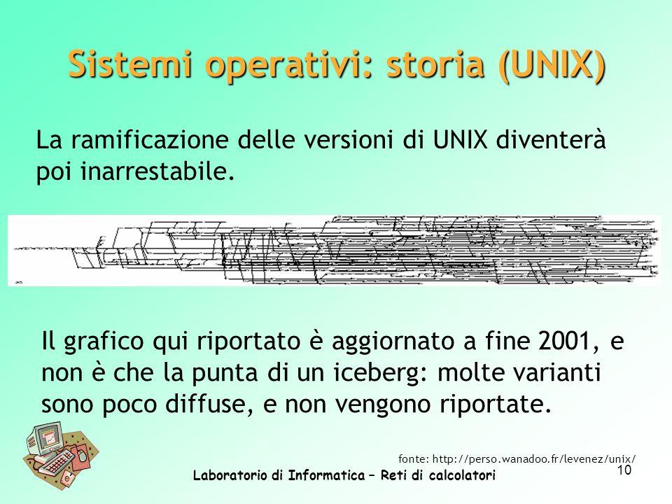Laboratorio di Informatica – Reti di calcolatori 10 Sistemi operativi: storia (UNIX) La ramificazione delle versioni di UNIX diventerà poi inarrestabi