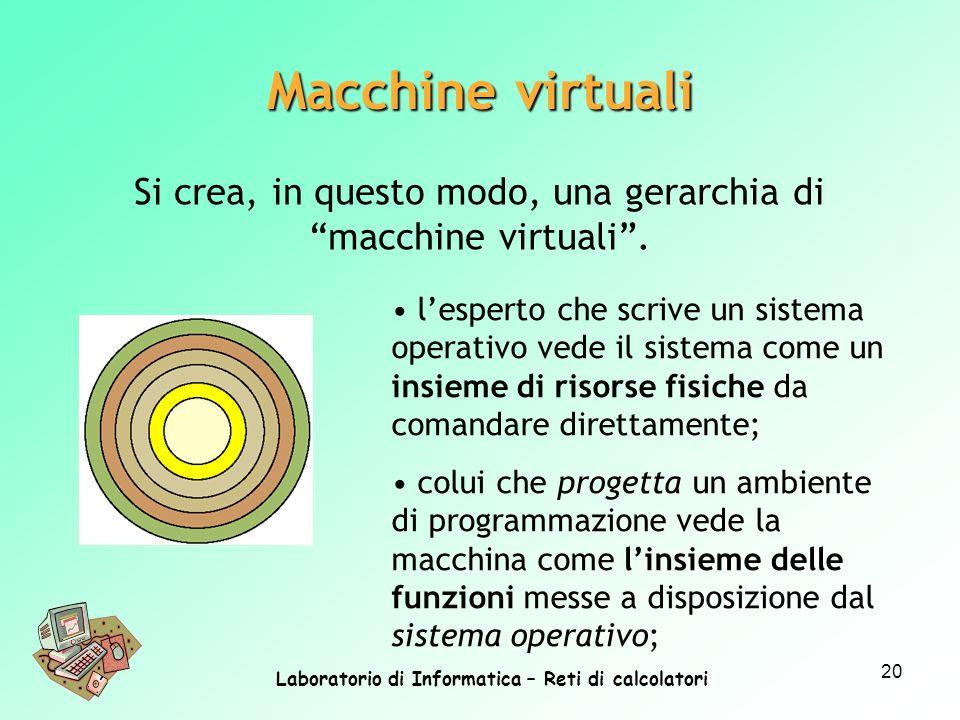 Laboratorio di Informatica – Reti di calcolatori 20 Macchine virtuali lesperto che scrive un sistema operativo vede il sistema come un insieme di riso