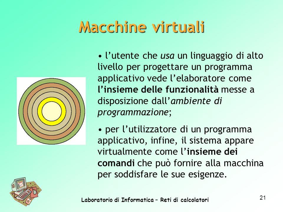 Laboratorio di Informatica – Reti di calcolatori 21 Macchine virtuali lutente che usa un linguaggio di alto livello per progettare un programma applic