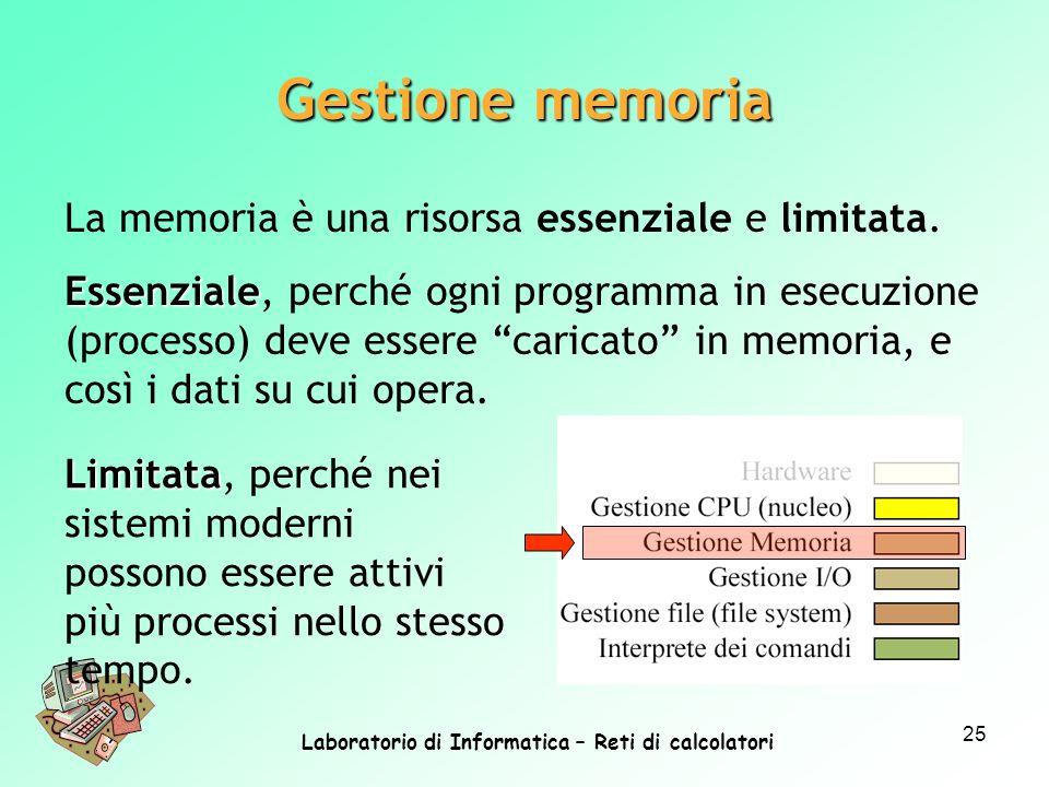 Laboratorio di Informatica – Reti di calcolatori 25 La memoria è una risorsa essenziale e limitata. Essenziale Essenziale, perché ogni programma in es