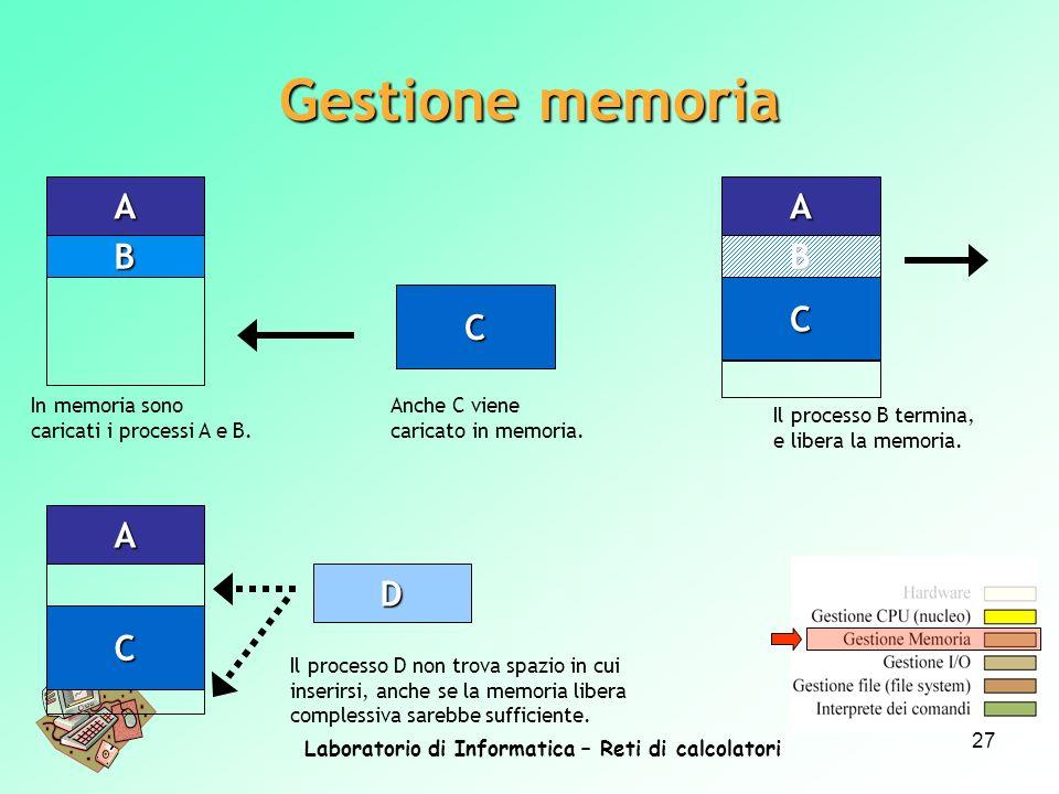 Laboratorio di Informatica – Reti di calcolatori 27 Gestione memoria A B A B C In memoria sono caricati i processi A e B. C Anche C viene caricato in