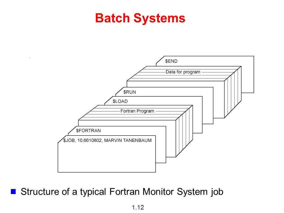 1.12 Batch Systems Structure of a typical Fortran Monitor System job