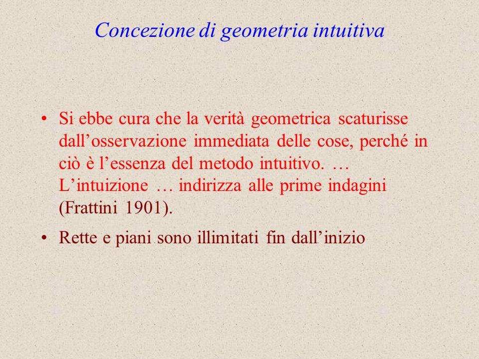 Concezione di geometria intuitiva Si ebbe cura che la verità geometrica scaturisse dallosservazione immediata delle cose, perché in ciò è lessenza del