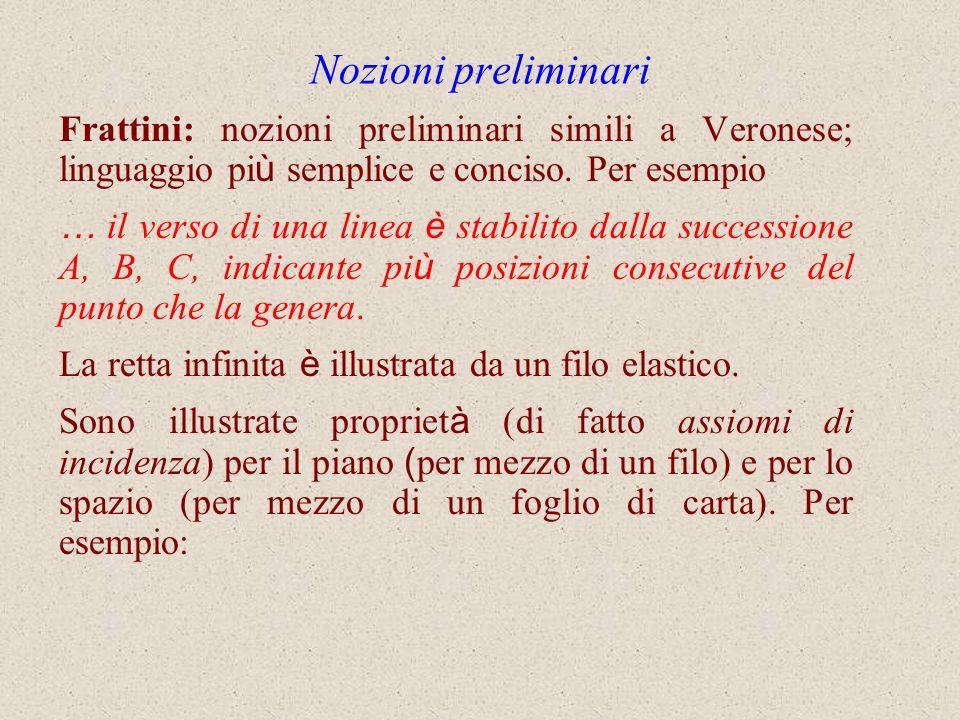 Nozioni preliminari Frattini: nozioni preliminari simili a Veronese; linguaggio pi ù semplice e conciso. Per esempio … il verso di una linea è stabili