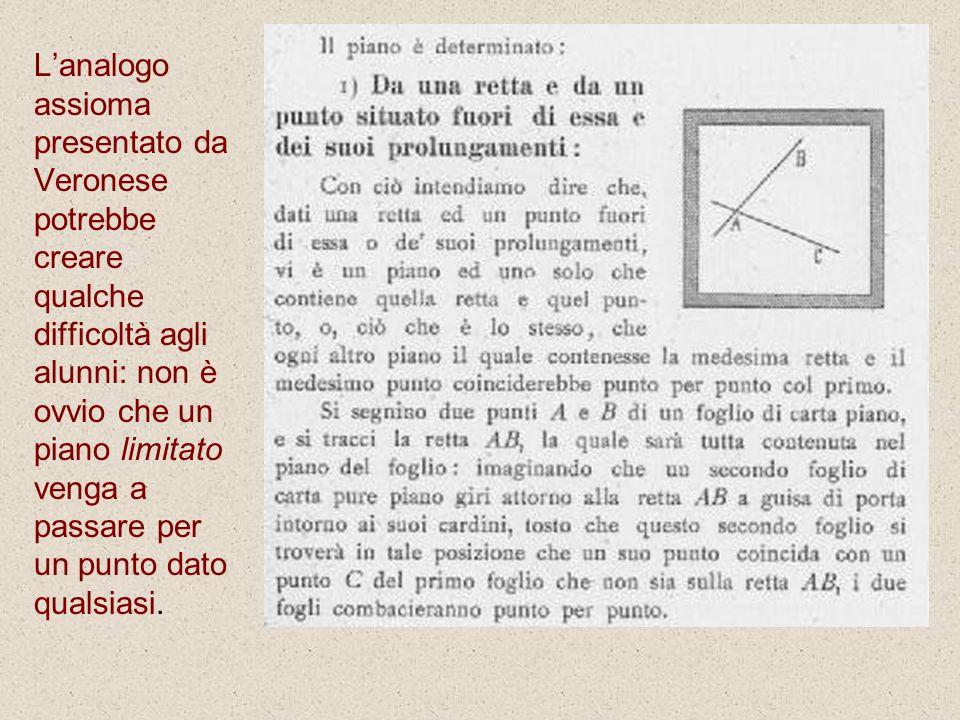 Lanalogo assioma presentato da Veronese potrebbe creare qualche difficoltà agli alunni: non è ovvio che un piano limitato venga a passare per un punto
