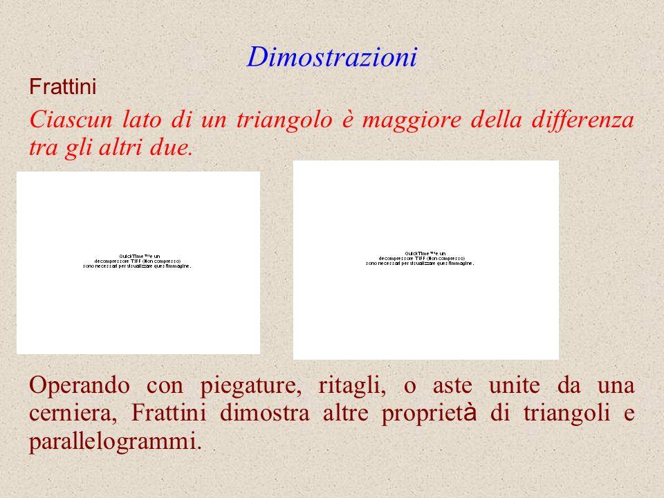 Dimostrazioni Frattini Ciascun lato di un triangolo è maggiore della differenza tra gli altri due. Operando con piegature, ritagli, o aste unite da un