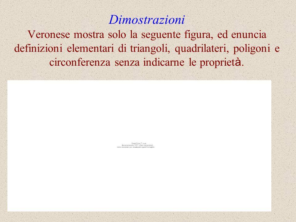 Dimostrazioni Veronese mostra solo la seguente figura, ed enuncia definizioni elementari di triangoli, quadrilateri, poligoni e circonferenza senza in