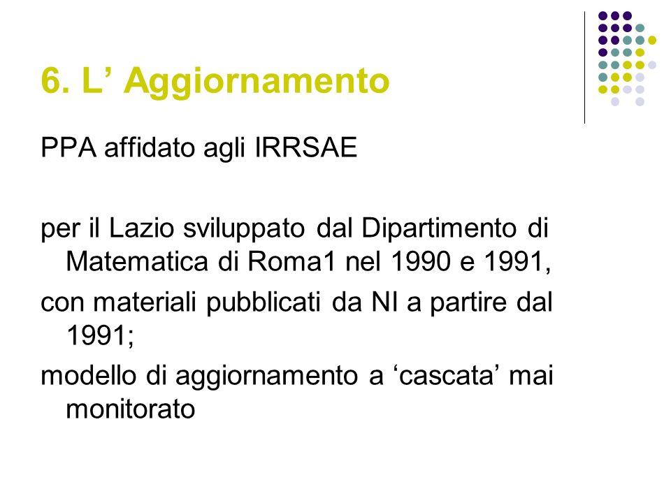 6. L Aggiornamento PPA affidato agli IRRSAE per il Lazio sviluppato dal Dipartimento di Matematica di Roma1 nel 1990 e 1991, con materiali pubblicati