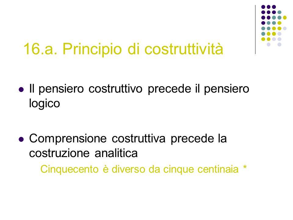 16.a. Principio di costruttività Il pensiero costruttivo precede il pensiero logico Comprensione costruttiva precede la costruzione analitica Cinquece