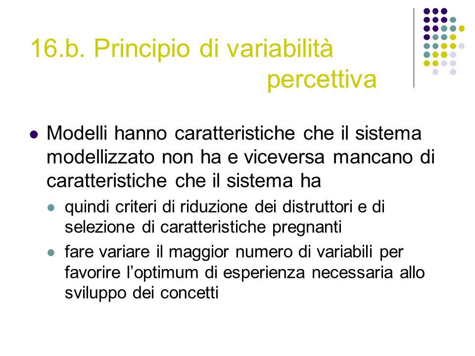 16.b. Principio di variabilità percettiva Modelli hanno caratteristiche che il sistema modellizzato non ha e viceversa mancano di caratteristiche che