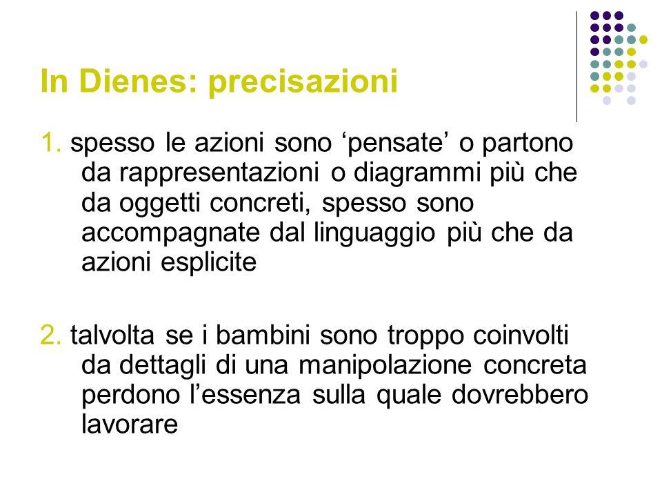 In Dienes: precisazioni 1. spesso le azioni sono pensate o partono da rappresentazioni o diagrammi più che da oggetti concreti, spesso sono accompagna