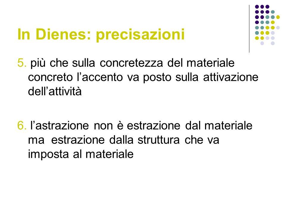 In Dienes: precisazioni 5. più che sulla concretezza del materiale concreto laccento va posto sulla attivazione dellattività 6. lastrazione non è estr