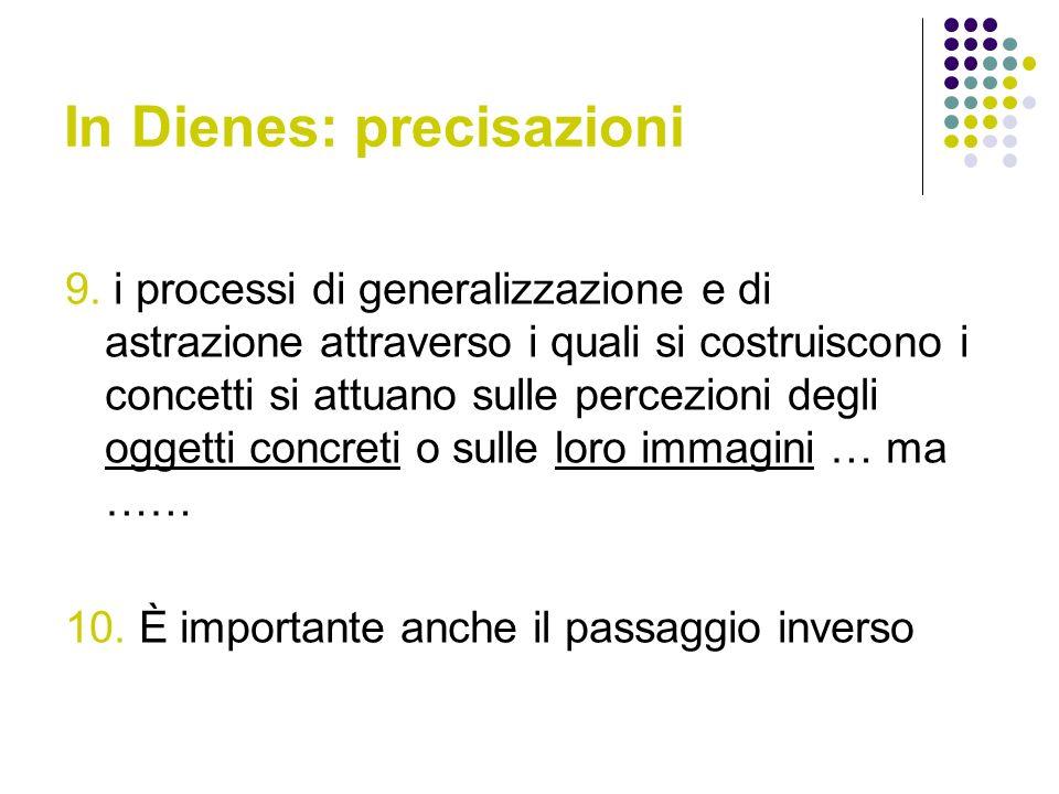 In Dienes: precisazioni 9. i processi di generalizzazione e di astrazione attraverso i quali si costruiscono i concetti si attuano sulle percezioni de