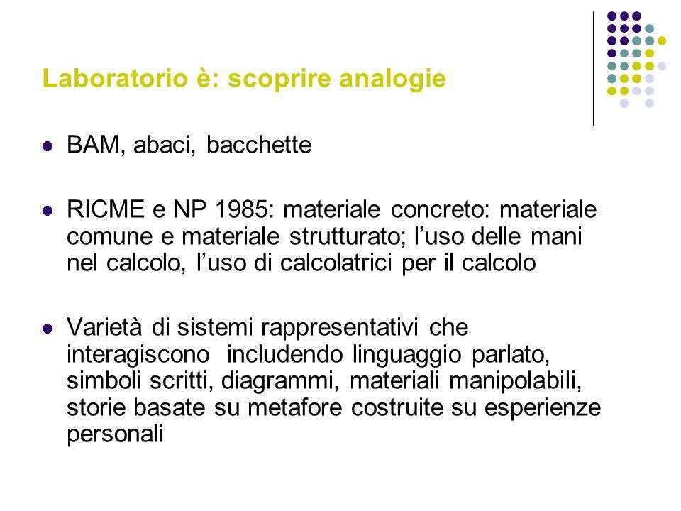 Laboratorio è: scoprire analogie BAM, abaci, bacchette RICME e NP 1985: materiale concreto: materiale comune e materiale strutturato; luso delle mani