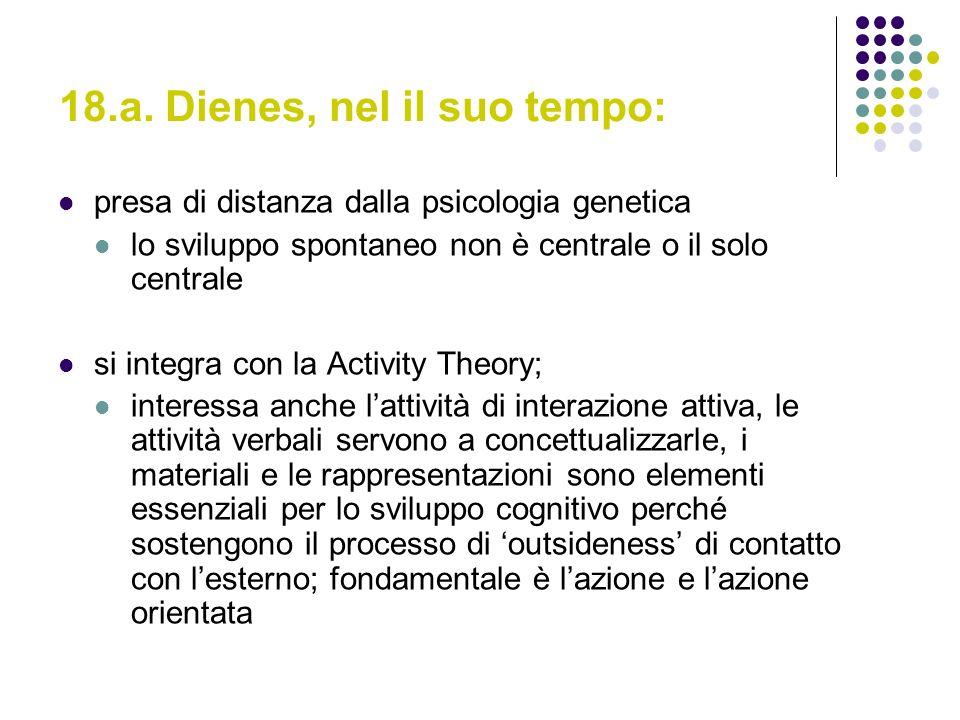 18.a. Dienes, nel il suo tempo: presa di distanza dalla psicologia genetica lo sviluppo spontaneo non è centrale o il solo centrale si integra con la