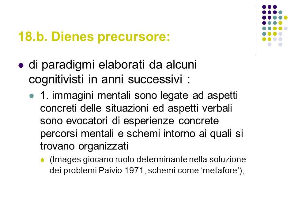 18.b. Dienes precursore: di paradigmi elaborati da alcuni cognitivisti in anni successivi : 1. immagini mentali sono legate ad aspetti concreti delle