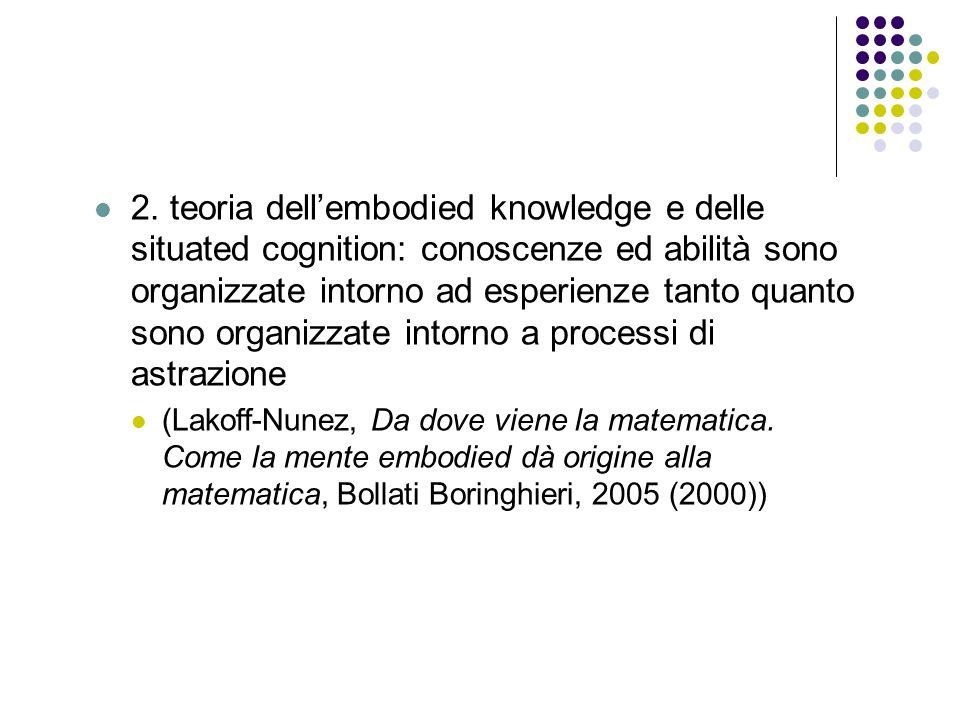 2. teoria dellembodied knowledge e delle situated cognition: conoscenze ed abilità sono organizzate intorno ad esperienze tanto quanto sono organizzat