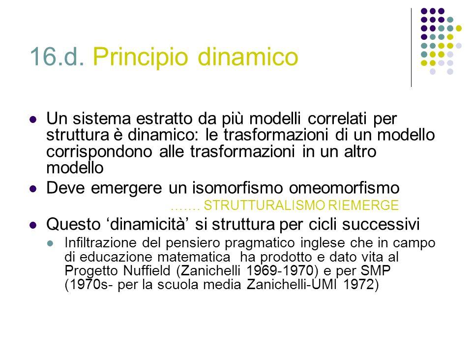 16.d. Principio dinamico Un sistema estratto da più modelli correlati per struttura è dinamico: le trasformazioni di un modello corrispondono alle tra