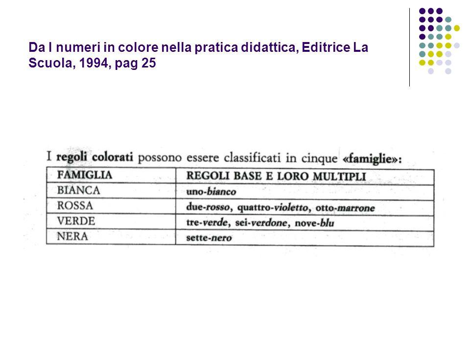 Da I numeri in colore nella pratica didattica, Editrice La Scuola, 1994, pag 25