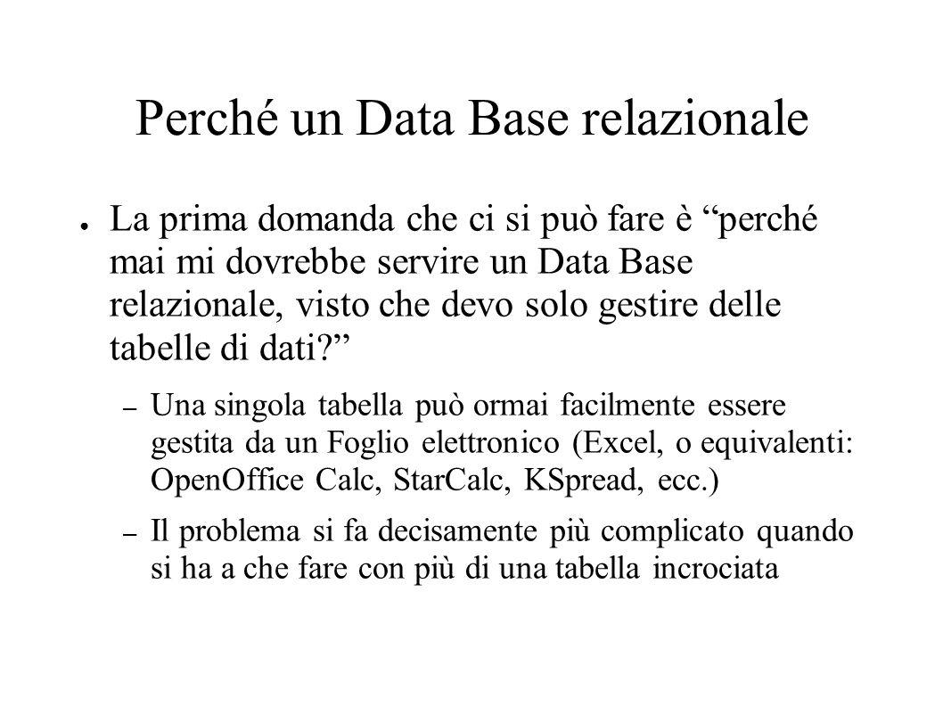 Perché un Data Base relazionale La prima domanda che ci si può fare è perché mai mi dovrebbe servire un Data Base relazionale, visto che devo solo gestire delle tabelle di dati.