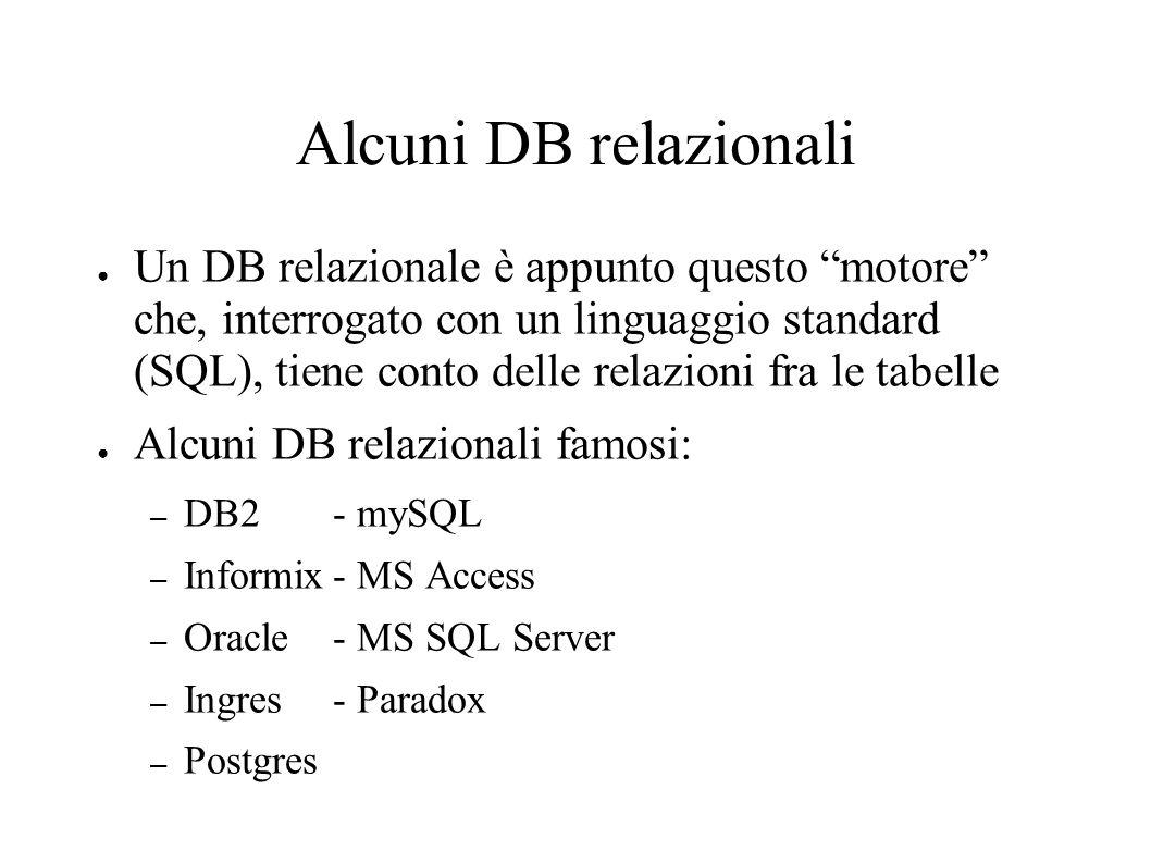 Alcuni DB relazionali Un DB relazionale è appunto questo motore che, interrogato con un linguaggio standard (SQL), tiene conto delle relazioni fra le tabelle Alcuni DB relazionali famosi: – DB2- mySQL – Informix- MS Access – Oracle- MS SQL Server – Ingres- Paradox – Postgres