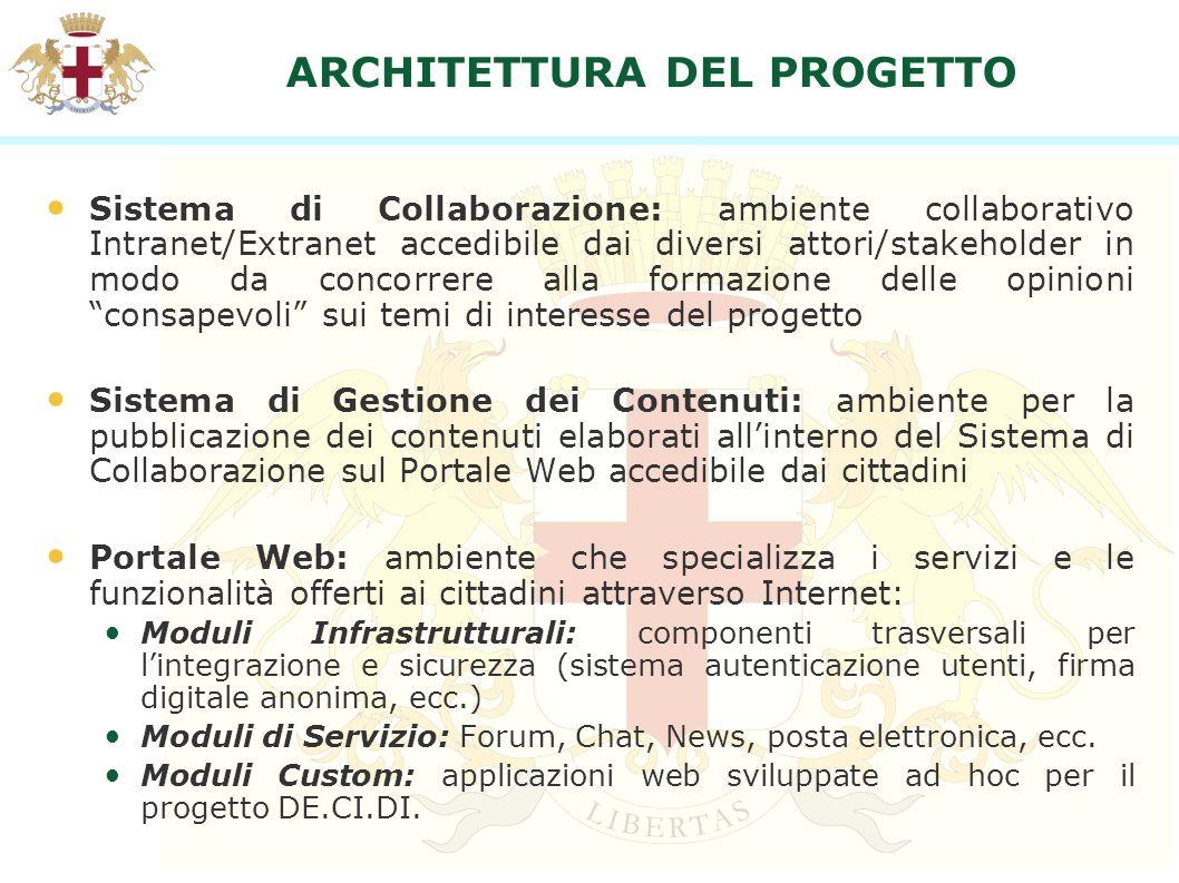 ARCHITETTURA DEL PROGETTO Sistema di Collaborazione: ambiente collaborativo Intranet/Extranet accedibile dai diversi attori/stakeholder in modo da con