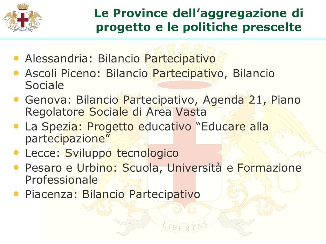 Le Province dellaggregazione di progetto e le politiche prescelte Alessandria: Bilancio Partecipativo Ascoli Piceno: Bilancio Partecipativo, Bilancio