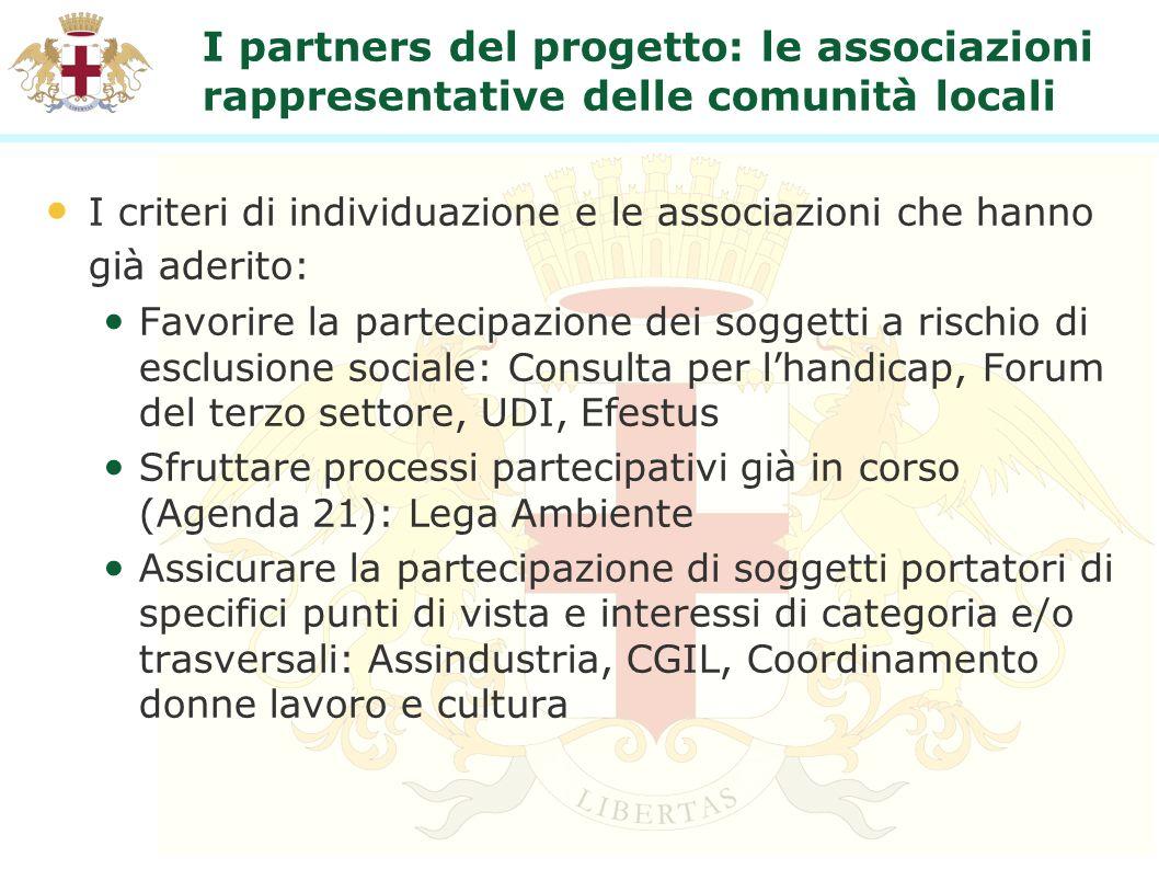 I partners del progetto: le associazioni rappresentative delle comunità locali I criteri di individuazione e le associazioni che hanno già aderito: Fa