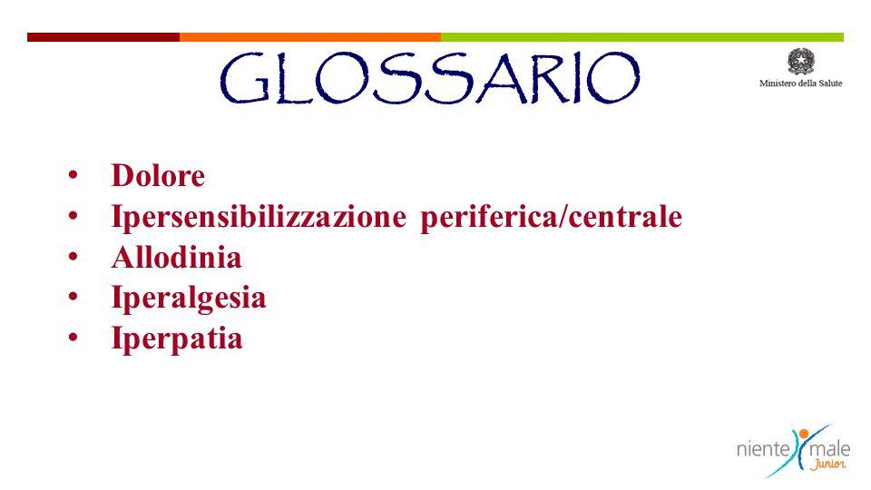GLOSSARIO Dolore Ipersensibilizzazione periferica/centrale Allodinia Iperalgesia Iperpatia