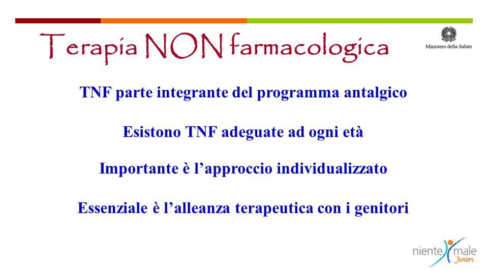 TNF parte integrante del programma antalgico Esistono TNF adeguate ad ogni età Importante è lapproccio individualizzato Essenziale è lalleanza terapeutica con i genitori Terapia NON farmacologica