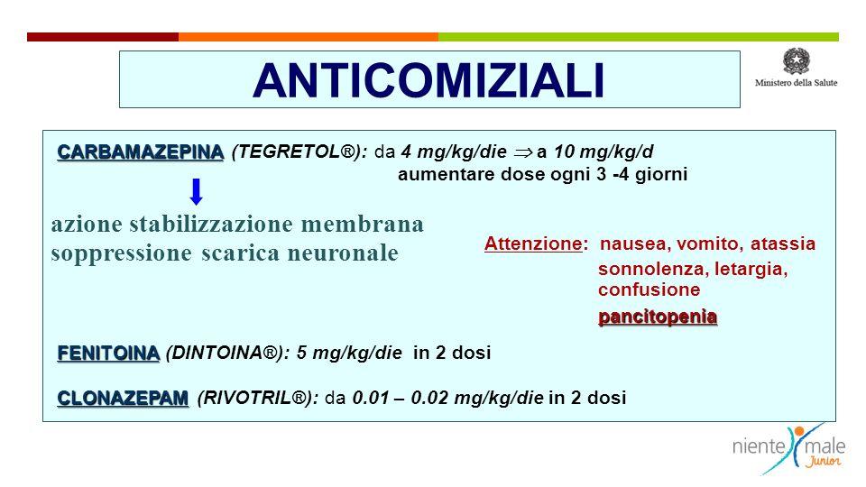 ANTICOMIZIALI CARBAMAZEPINA CARBAMAZEPINA (TEGRETOL®): da 4 mg/kg/die a 10 mg/kg/d aumentare dose ogni 3 -4 giorni Attenzione: nausea, vomito, atassia