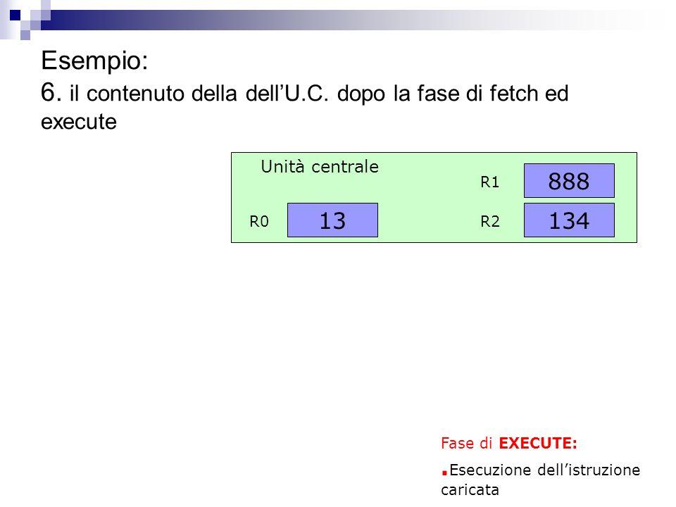 Esempio: 5. il contenuto della memoria programmi e dellU.C. al momento dopo lesecuzione della seconda istruzione 10. 10. Leggi da 1 in R1 11. Leggi da