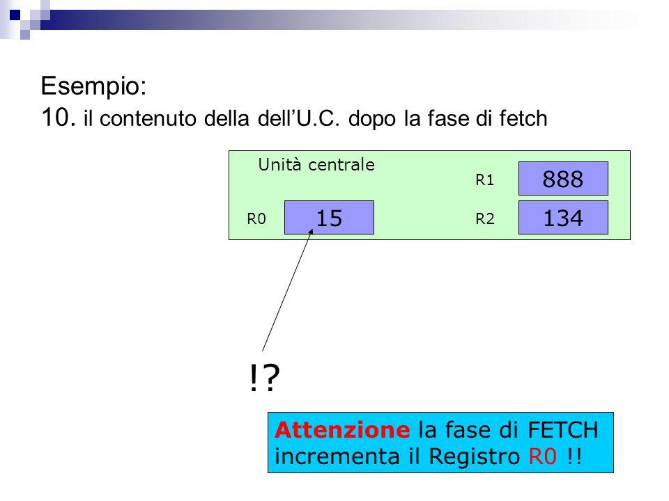 Esempio: 9. il contenuto della memoria programmi e dellU.C. al momento dopo lesecuzione della quarta istruzione 10. 10. Leggi da 1 in R1 11. Leggi da