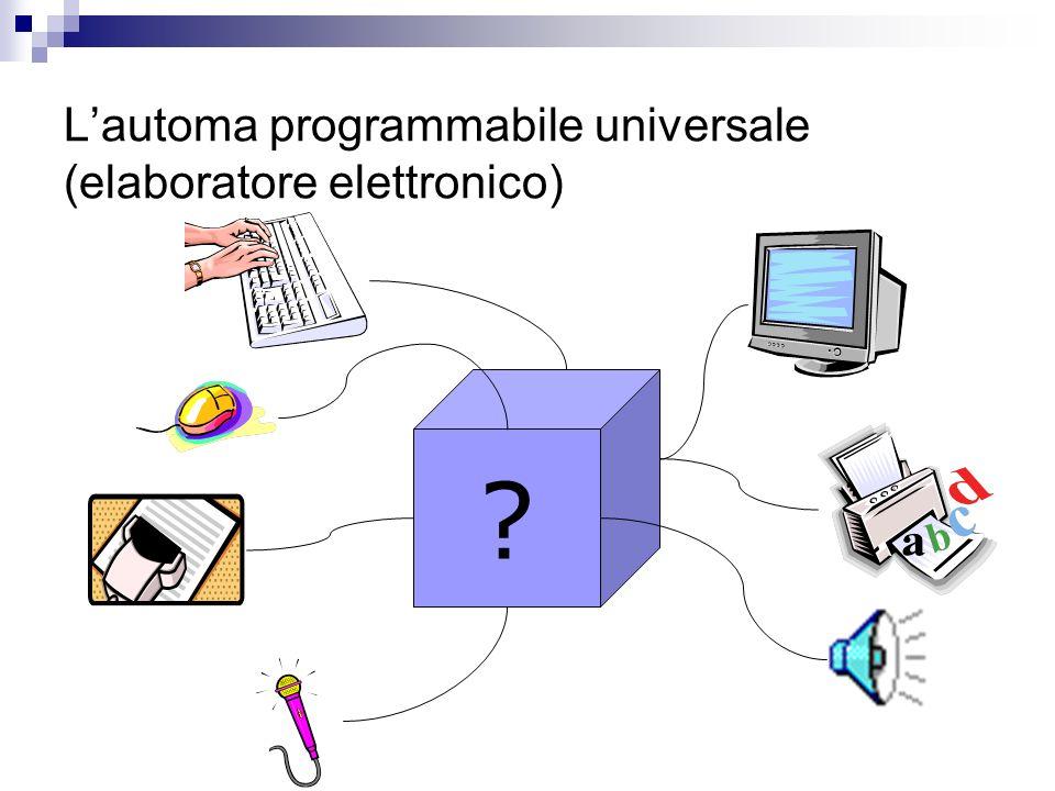 Lautoma programmabile universale (elaboratore elettronico) ?