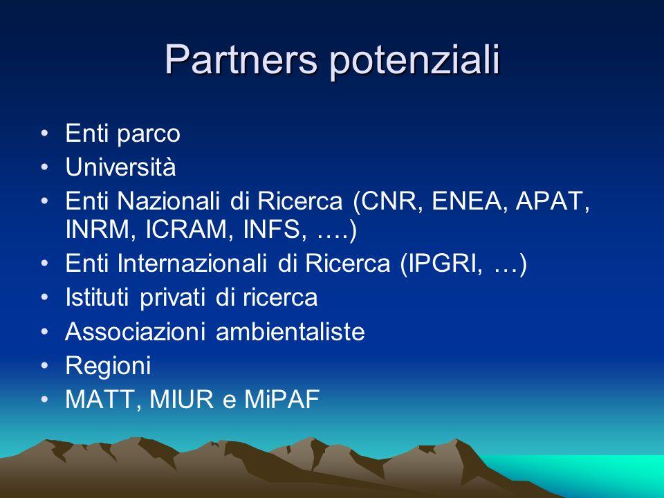 Partners potenziali Enti parco Università Enti Nazionali di Ricerca (CNR, ENEA, APAT, INRM, ICRAM, INFS, ….) Enti Internazionali di Ricerca (IPGRI, …)