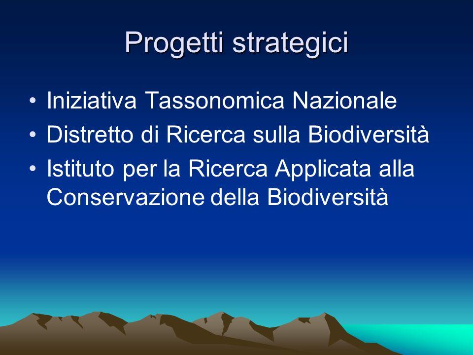 Progetti strategici Iniziativa Tassonomica Nazionale Distretto di Ricerca sulla Biodiversità Istituto per la Ricerca Applicata alla Conservazione dell
