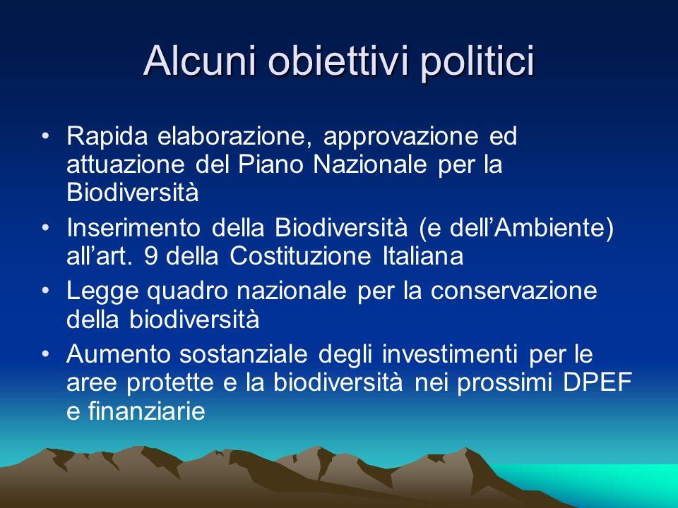 Alcuni obiettivi politici Rapida elaborazione, approvazione ed attuazione del Piano Nazionale per la Biodiversità Inserimento della Biodiversità (e de