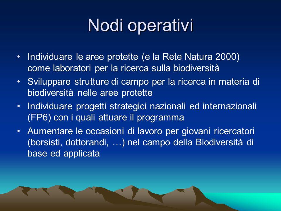 Nodi operativi Individuare le aree protette (e la Rete Natura 2000) come laboratori per la ricerca sulla biodiversità Sviluppare strutture di campo pe