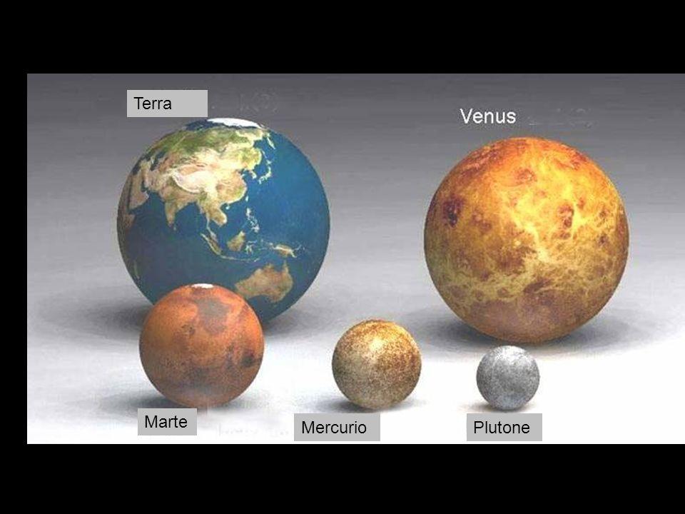 Terra Plutone Marte Mercurio
