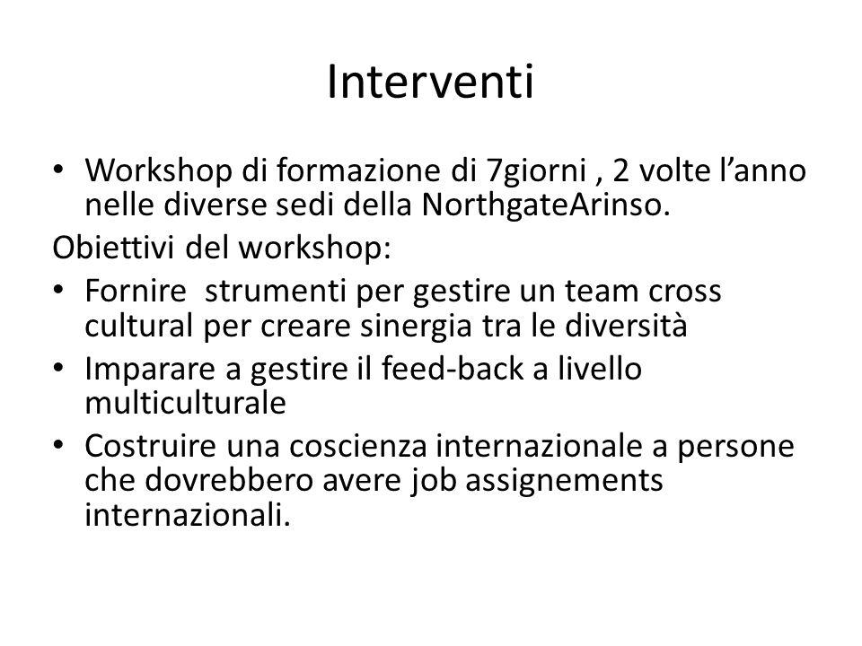 Interventi Workshop di formazione di 7giorni, 2 volte lanno nelle diverse sedi della NorthgateArinso.