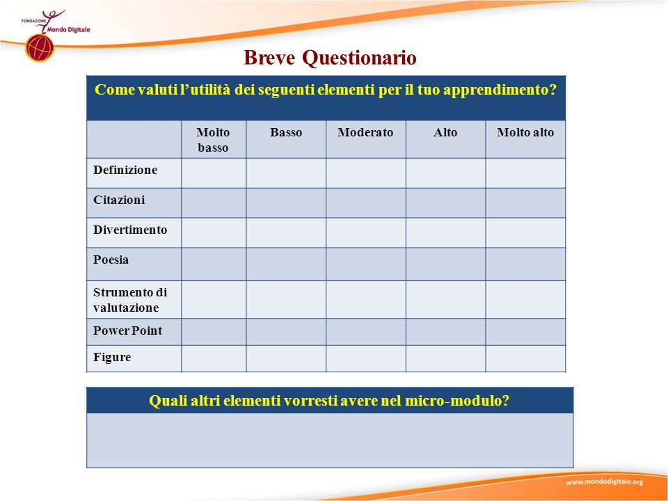Breve Questionario Come valuti lutilità dei seguenti elementi per il tuo apprendimento? Molto basso BassoModeratoAltoMolto alto Definizione Citazioni