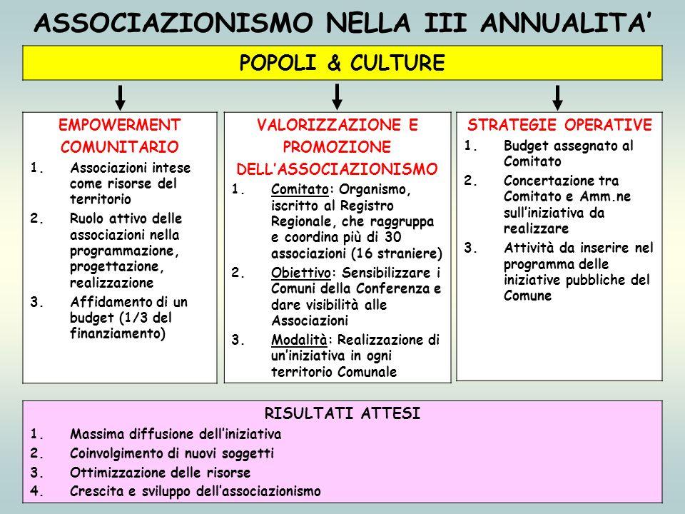 Programma di integrazione sociale e scolastica di cittadini non comunitari III ANNUALITA LARCOBALENO DELLA CITTADINANZA NELLA VENEZIA ORIENTALE 18 APRILE 2008 a cura di Chiara Zanetti