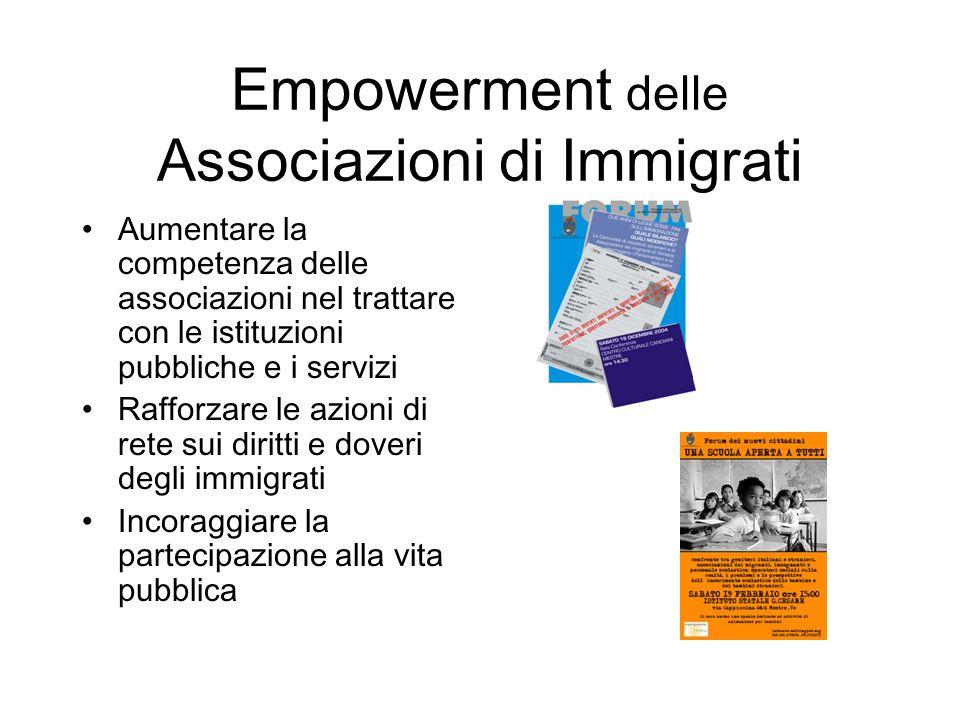 Empowerment delle Associazioni di Immigrati Aumentare la competenza delle associazioni nel trattare con le istituzioni pubbliche e i servizi Rafforzare le azioni di rete sui diritti e doveri degli immigrati Incoraggiare la partecipazione alla vita pubblica