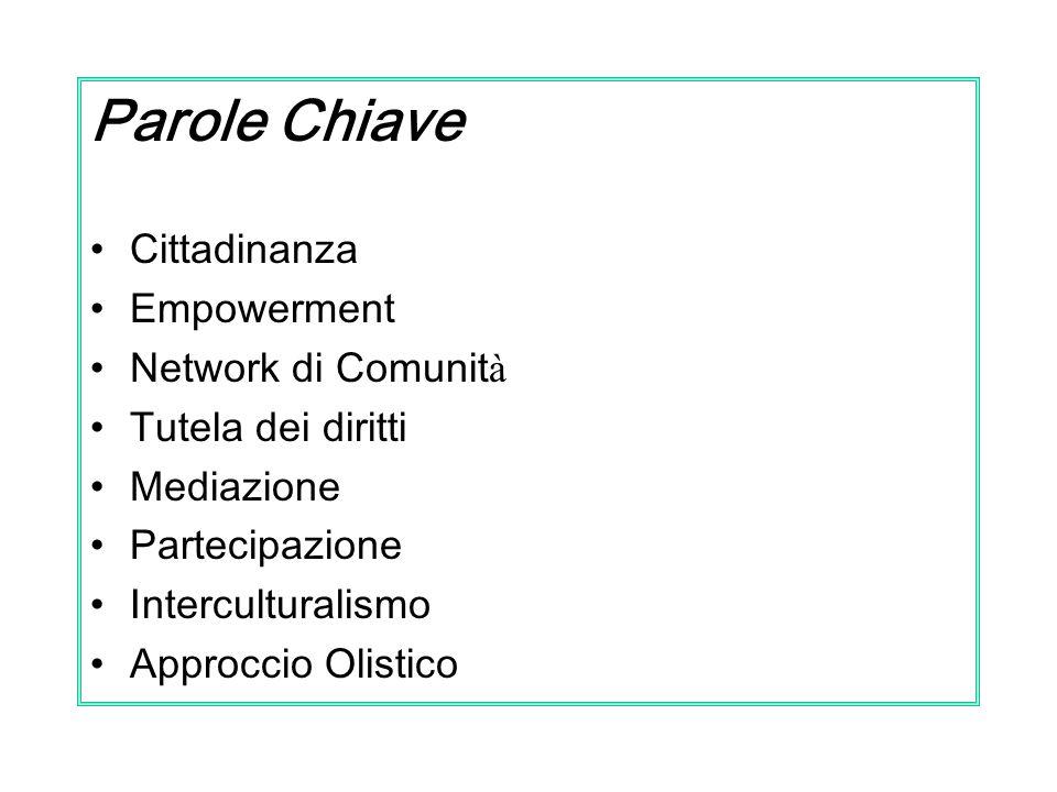 BENEFICIARI Cittadini Stranieri (singoli e famiglie) - focus sui neo arrivati Cittadini Italiani Istituzioni e Servizi Associazioni, volontari e privato sociale Organismi internazionali e ONG