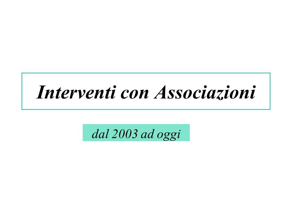 Interventi con Associazioni dal 2003 ad oggi
