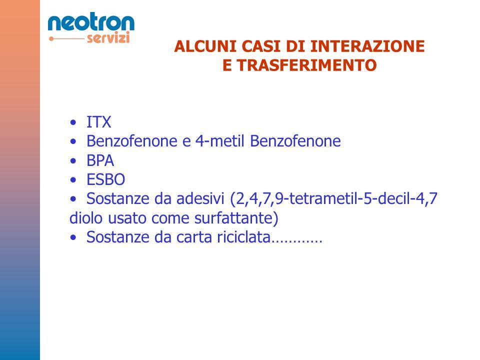 ALCUNI CASI DI INTERAZIONE E TRASFERIMENTO ITX Benzofenone e 4-metil Benzofenone BPA ESBO Sostanze da adesivi (2,4,7,9-tetrametil-5-decil-4,7 diolo usato come surfattante) Sostanze da carta riciclata…………